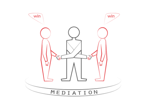 Charter for clients of North Shore Family Mediation